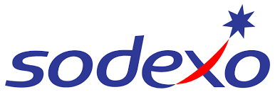 Sodexo Application How to use - Happy and Busy Travels