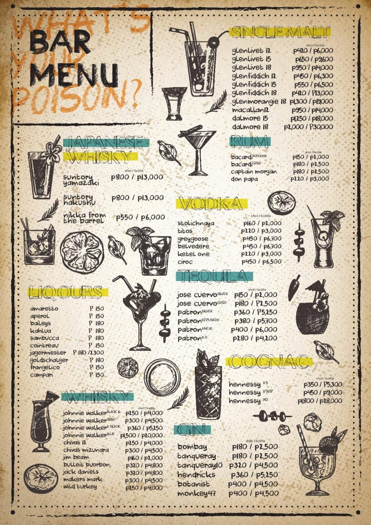 WYP Restaurant What's your poison Poblacion Makati - Bar drinks Menu - Happy and Busy Travels